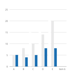 GFChart - Business Reports for Gravity Forms